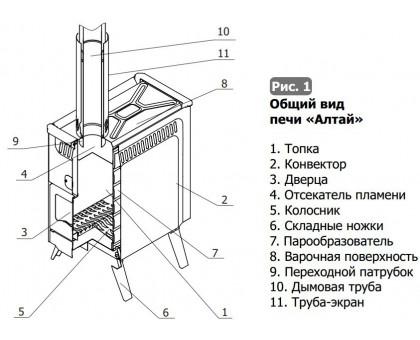 Печь Алтай