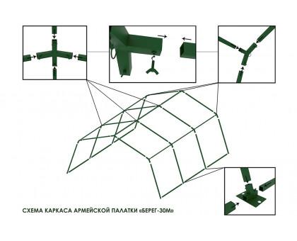 Армейская палатка Берег-30М1